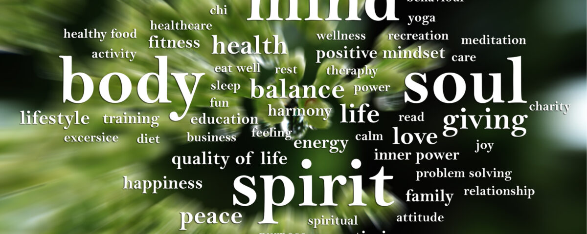 wellness words on green background
